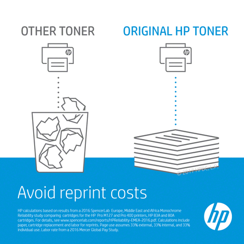HP # 205A Original Magenta LaserJet Toner Cartridge
